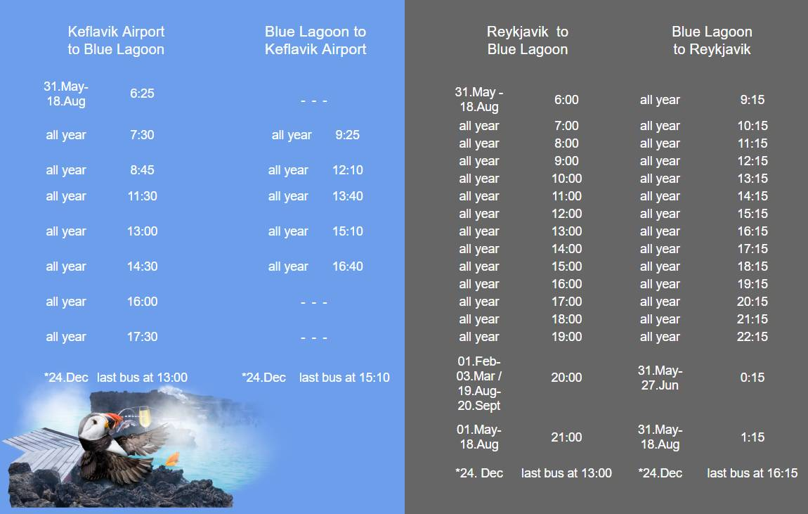 Shuttle bus schedule to and from the Blue Lagoon
